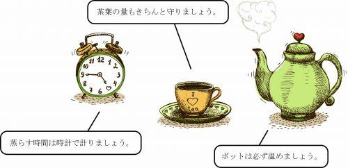 紅茶のゴールデンルール
